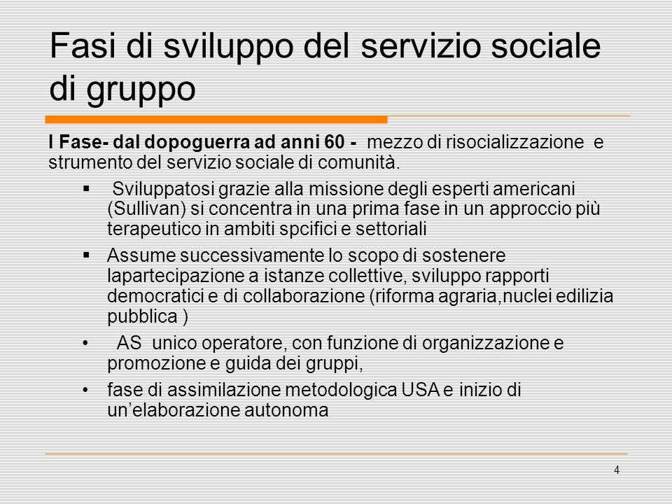4 Fasi di sviluppo del servizio sociale di gruppo I Fase- dal dopoguerra ad anni 60 - mezzo di risocializzazione e strumento del servizio sociale di c