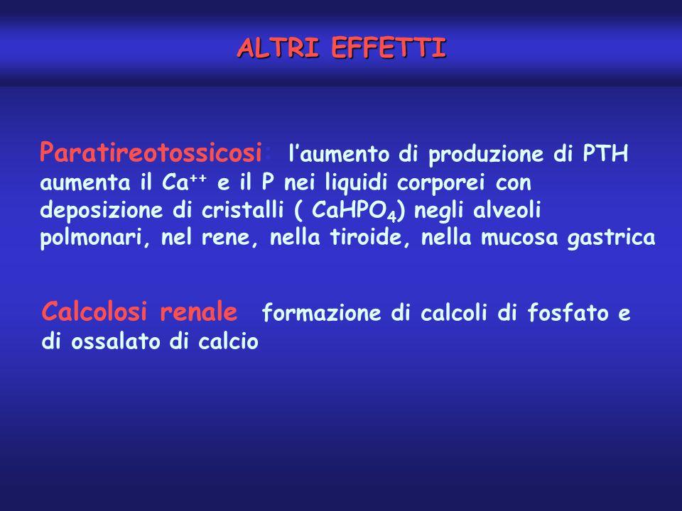ALTRI EFFETTI Paratireotossicosi: l'aumento di produzione di PTH aumenta il Ca ++ e il P nei liquidi corporei con deposizione di cristalli ( CaHPO 4 )