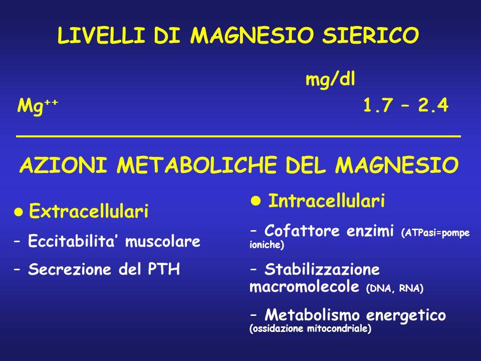 LIVELLI DI MAGNESIO SIERICO mg/dl Mg ++ 1.7 – 2.4 AZIONI METABOLICHE DEL MAGNESIO Extracellulari - Eccitabilita' muscolare - Secrezione del PTH Intrac