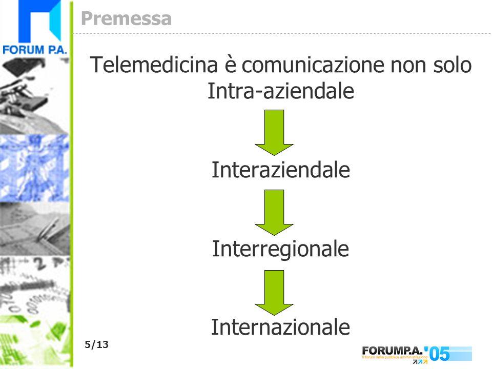 5/13 Premessa Telemedicina è comunicazione non solo Intra-aziendale Interaziendale Interregionale Internazionale