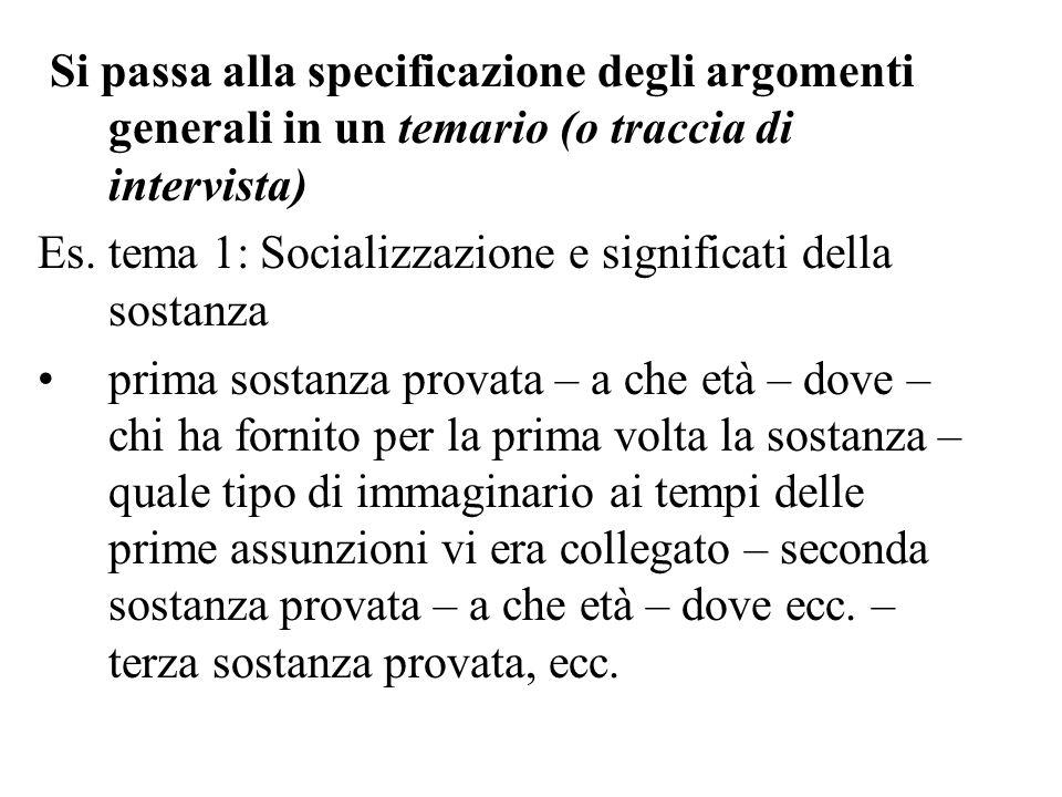 Si passa alla specificazione degli argomenti generali in un temario (o traccia di intervista) Es. tema 1: Socializzazione e significati della sostanz