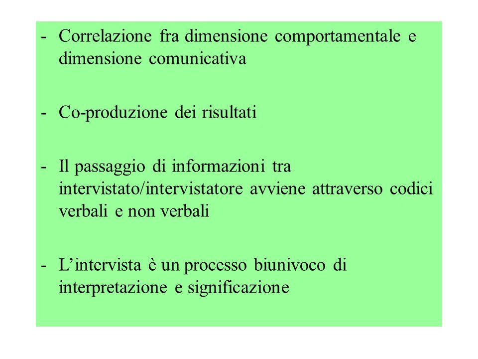 -Correlazione fra dimensione comportamentale e dimensione comunicativa -Co-produzione dei risultati -Il passaggio di informazioni tra intervistato/int