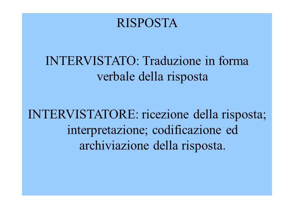 RISPOSTA INTERVISTATO: Traduzione in forma verbale della risposta INTERVISTATORE: ricezione della risposta; interpretazione; codificazione ed archivia