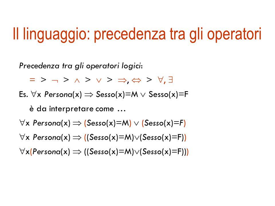 Formule chiuse, aperte, ground  Di solito le variabili sono usate nell'ambito di quantificatori.