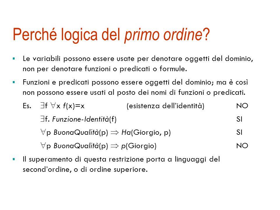 Relazione tra  ed   x ¬P(x)  ¬  x P(x) ¬P  ¬Q  ¬(P  Q) ¬  x P(x)   x ¬P(x) ¬(P  Q)  ¬P  ¬Q  x P(x)  ¬  x ¬P(x) P  Q  ¬(¬P  ¬Q) ¬  x ¬P(x)   x P(x) P  Q  ¬(¬P  ¬Q)