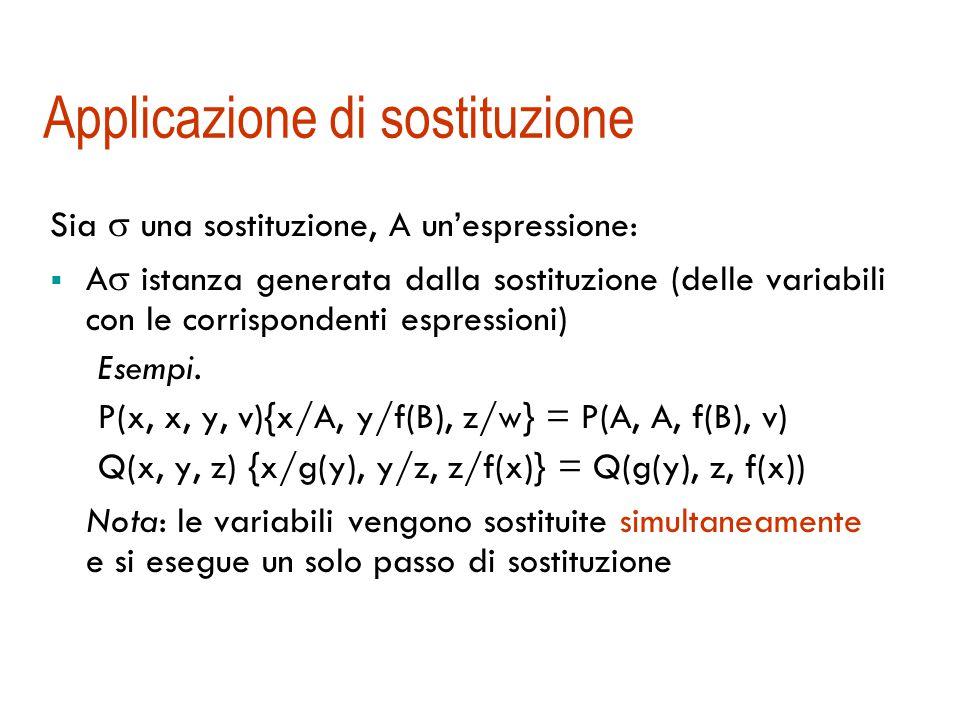 Sostituzione  Sostituzione: un insieme finito di associazioni tra variabili e termini, in cui ogni variabile compare una sola volta sulla sinistra.