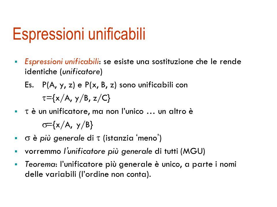 Applicazione di sostituzione Sia  una sostituzione, A un'espressione:  A  istanza generata dalla sostituzione (delle variabili con le corrispondenti espressioni) Esempi.
