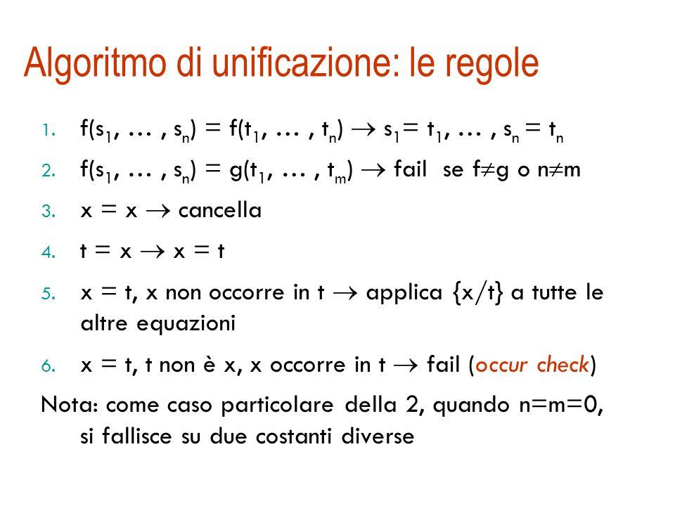 Algoritmo di unificazione [Martelli, Montanari, 1982]  Calcola l'MGU mediante un sistema a regole  All'inizio la memoria di lavoro (WM) contiene l'equazione che corrisponde all'uguaglianza delle due espressioni da unificare  Le regole modificano le equazioni presenti nella WM  Si termina con fallimento o quando non ci sono più regole applicabili (successo)  In caso di successo alla fine la WM contiene l'MGU  Nota: diverso dall'algoritmo di unificazione di AIMA