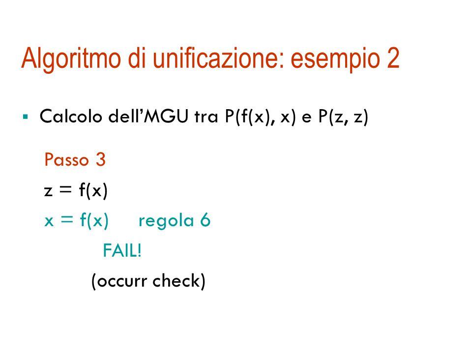 Passo 0 P(A, y, z) = P(x, B, z)regola 1 Algoritmo di unificazione: esempio 1  Calcolo dell'MGU tra P(A, y, z) e P(x, B, z) Passo 1 A = xregola 4 y = B z = z Passo 2 x = A y = B z = zregola 3 Passo 3 x = A y = B MGU!