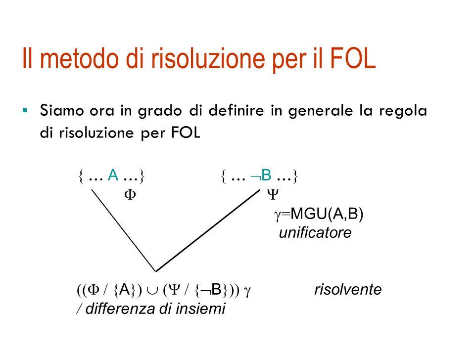 Passo 0 P(f(x), x) = P(z, z) Algoritmo di unificazione: esempio 2  Calcolo dell'MGU tra P(f(x), x) e P(z, z) Passo 1 f(x) = zregola 4 x = z Passo 2 z = f(x)regola 5 x = z Passo 3 z = f(x) x = f(x)regola 6 FAIL.