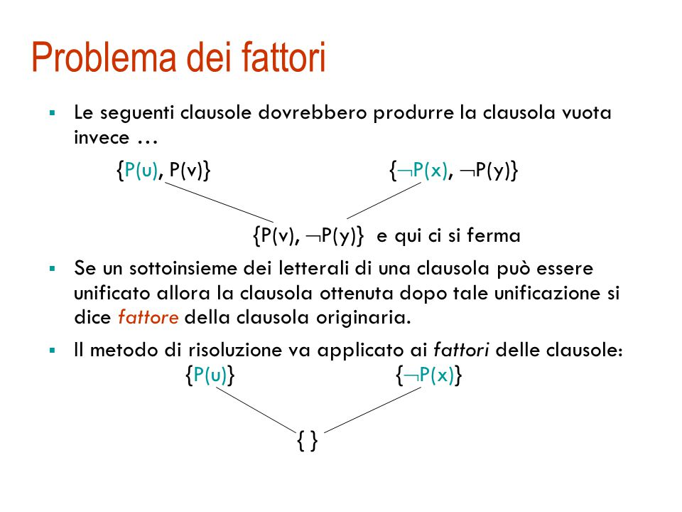 Risoluzione: esempio {P(x, x), Q(x), R(x)}{  P(A, z),  Q(B)} {x/A, z/A} {x/B} {Q(A), R(A),  Q(B)}{P(B, B), R(B),  P(A, z)} Grafo di risoluzione