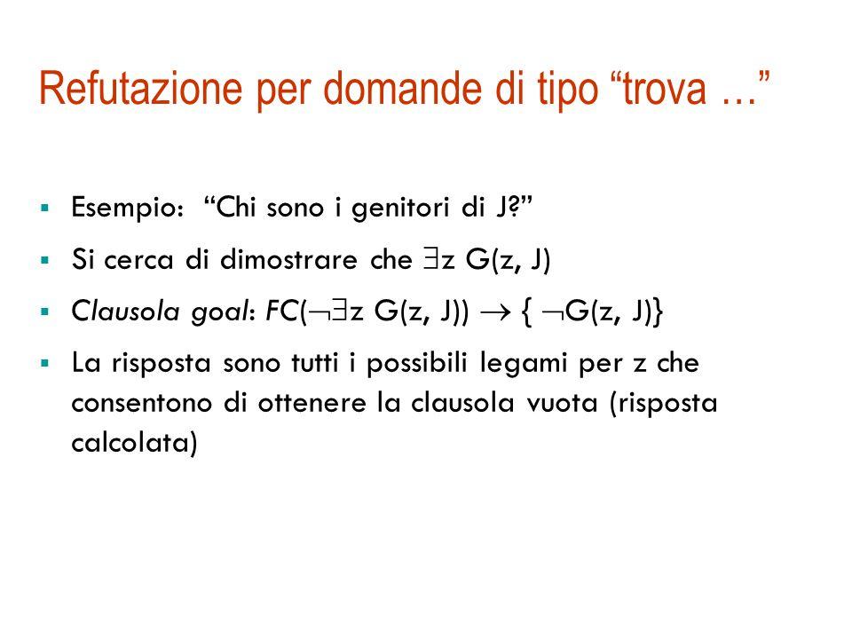 Esempio di refutazione: il grafo {P(A,J)} {M(B,J)} {  P(x,y), G(x,y)} {  M(v, w), G(v, w)} {  G(A,J)} {G(A,J)} {G(B, J)} {  P(A, J)} {  M(A, J)} { }
