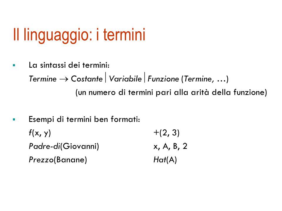 Refutazione per domande di tipo trova …  Esempio: Chi sono i genitori di J?  Si cerca di dimostrare che  z G(z, J)  Clausola goal: FC(  z G(z, J))  {  G(z, J)}  La risposta sono tutti i possibili legami per z che consentono di ottenere la clausola vuota (risposta calcolata)