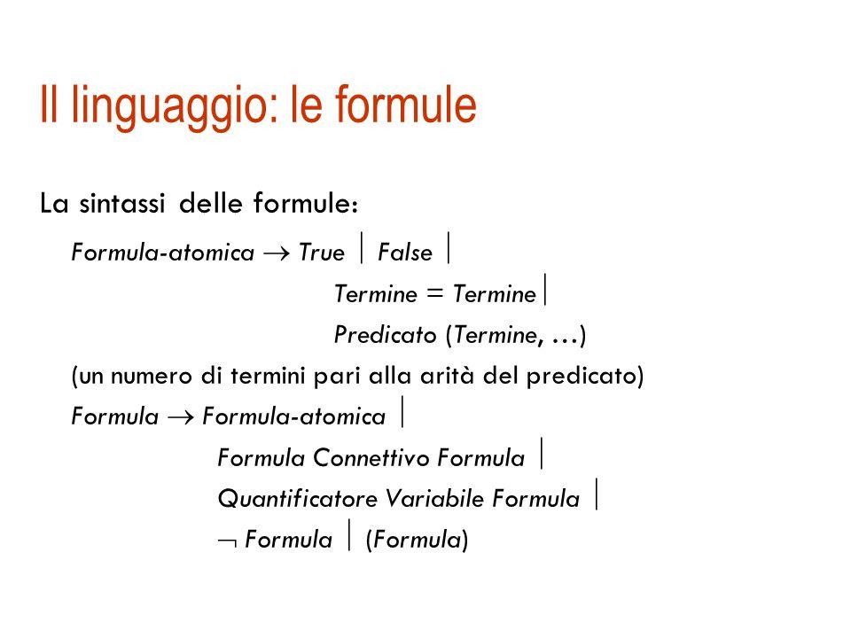 Il linguaggio: le formule La sintassi delle formule: Formula-atomica  True  False  Termine = Termine  Predicato (Termine, …) (un numero di termini pari alla arità del predicato) Formula  Formula-atomica  Formula Connettivo Formula  Quantificatore Variabile Formula   Formula  (Formula)