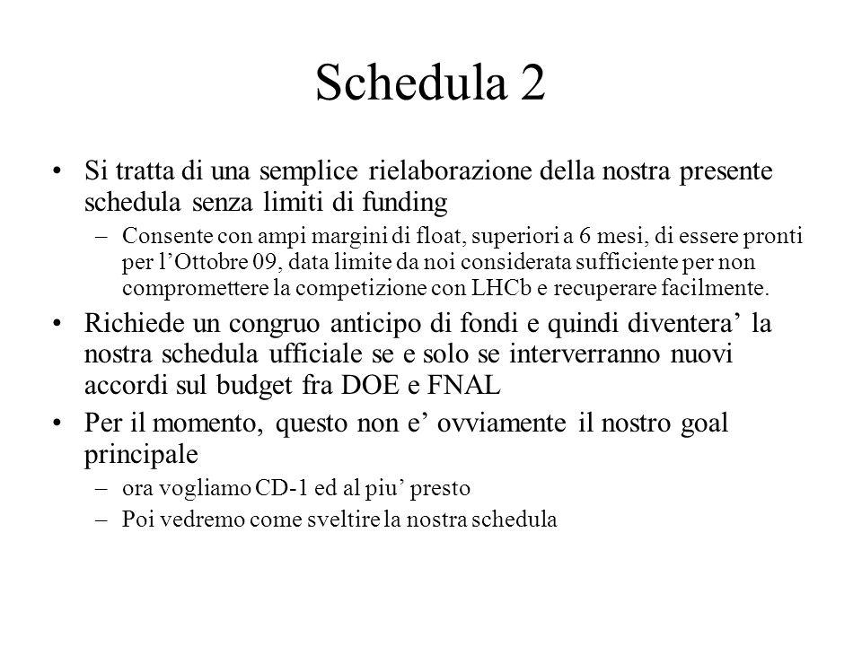 Schedula 2 Si tratta di una semplice rielaborazione della nostra presente schedula senza limiti di funding –Consente con ampi margini di float, superiori a 6 mesi, di essere pronti per l'Ottobre 09, data limite da noi considerata sufficiente per non compromettere la competizione con LHCb e recuperare facilmente.