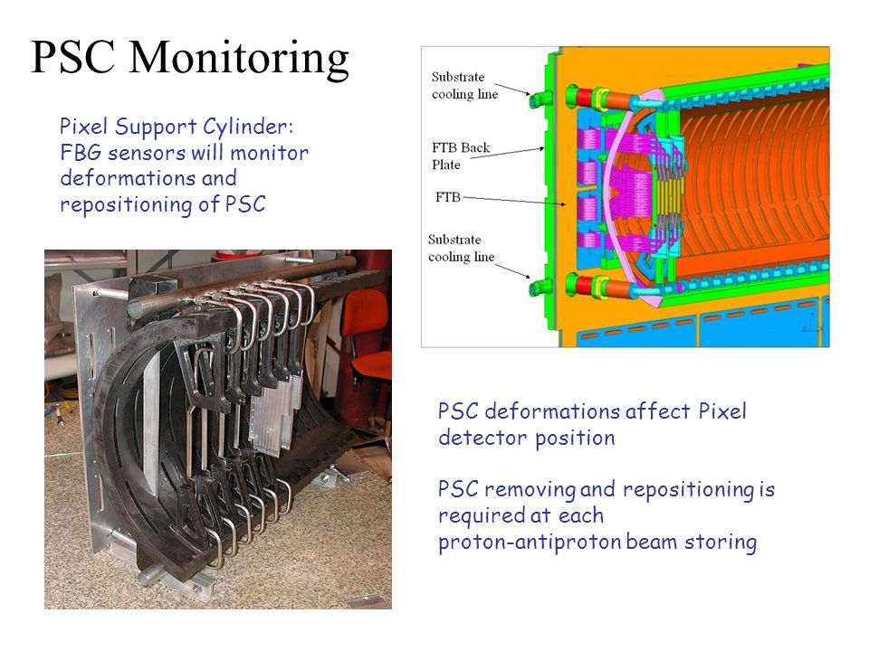 PSC Monitoring Pixel Support Cylinder: FBG sensors will monitor deformations and repositioning of PSC PSC deformations affect Pixel detector position PSC removing and repositioning is required at each proton-antiproton beam storing