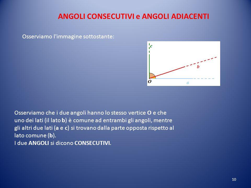 ANGOLO PIATTO, ANGOLO GIRO Disegniamo un ANGOLO i cui LATI siano due SEMIRETTE OPPOSTE: L'angolo così formato: aÔb prende il nome di ANGOLO PIATTO e m