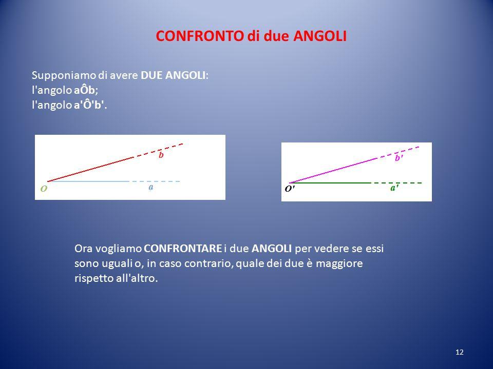 Ora osserviamo quest'altra immagine: Osserviamo che i due angoli hanno lo stesso vertice O, che uno dei lati (il lato e) è comune ad entrambi gli ango