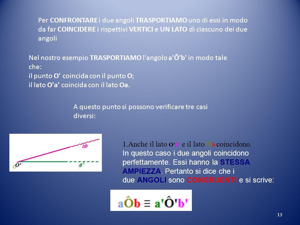 CONFRONTO di due ANGOLI Supponiamo di avere DUE ANGOLI: l'angolo aÔb; l'angolo a'Ô'b'. Ora vogliamo CONFRONTARE i due ANGOLI per vedere se essi sono u