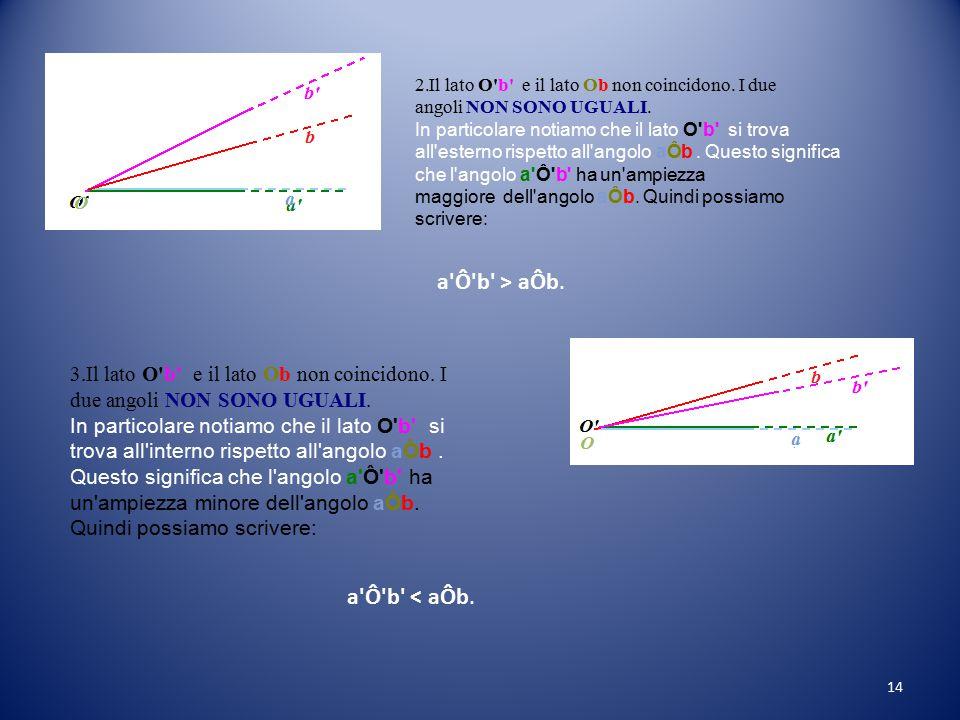 Per CONFRONTARE i due angoli TRASPORTIAMO uno di essi in modo da far COINCIDERE i rispettivi VERTICI e UN LATO di ciascuno dei due angoli Nel nostro e