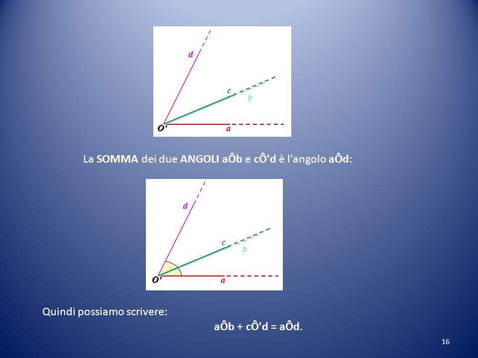 SOMMA di due ANGOLI Supponiamo di avere DUE ANGOLI: l'angolo aÔb; l'angolo cÔ'd. Ora vogliamo SOMMARE i due ANGOLI. Per prima cosa dobbiamo TRASPORTAR