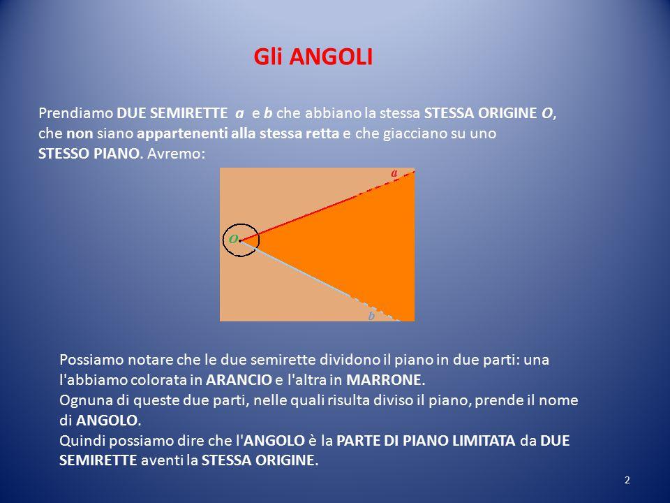 CONFRONTO di due ANGOLI Supponiamo di avere DUE ANGOLI: l angolo aÔb; l angolo a Ô b .