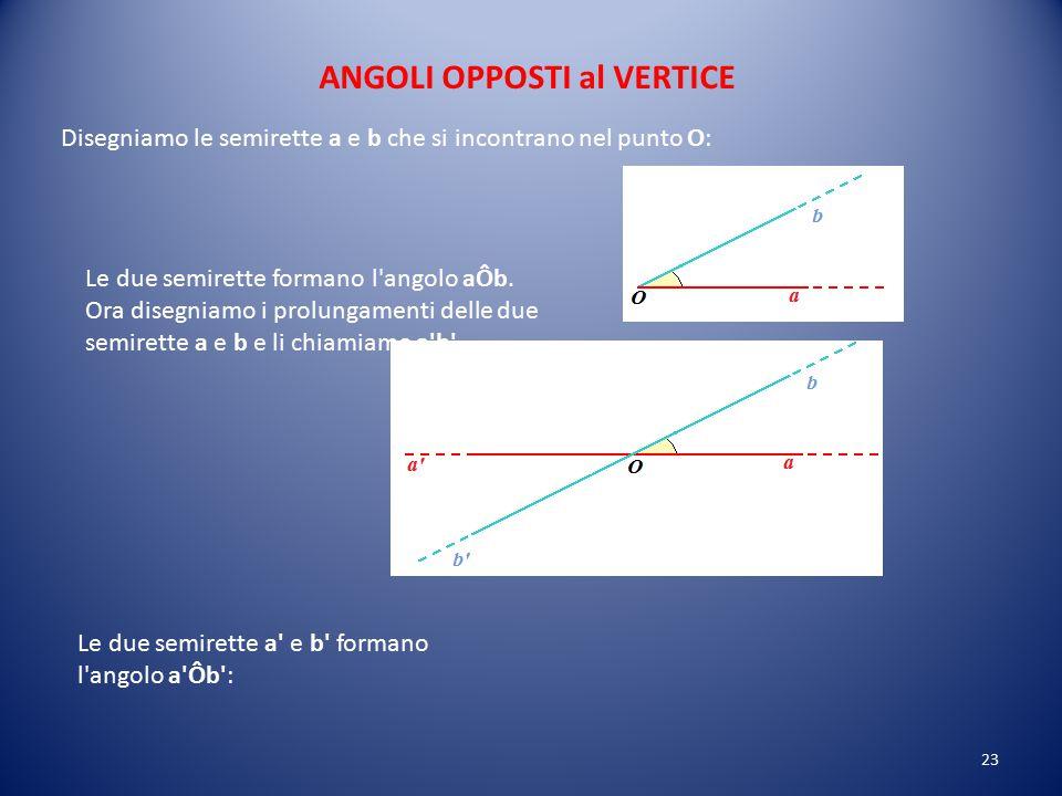 BISETTRICE di un ANGOLO Disegniamo su un foglio di carta l'angolo aÔb: Ora pieghiamo il foglio di carta in due parti in modo da sovrapporre il lato a