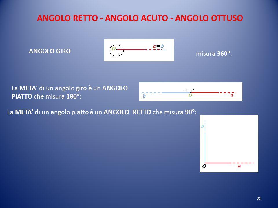 due ANGOLI aÔb e a'Ôb' si dicono ANGOLI OPPOSTI AL VERTICE. Quindi due ANGOLI si dicono OPPOSTI AL VERTICE se i LATI DELL'UNO sono i PROLUNGAMENTI dei