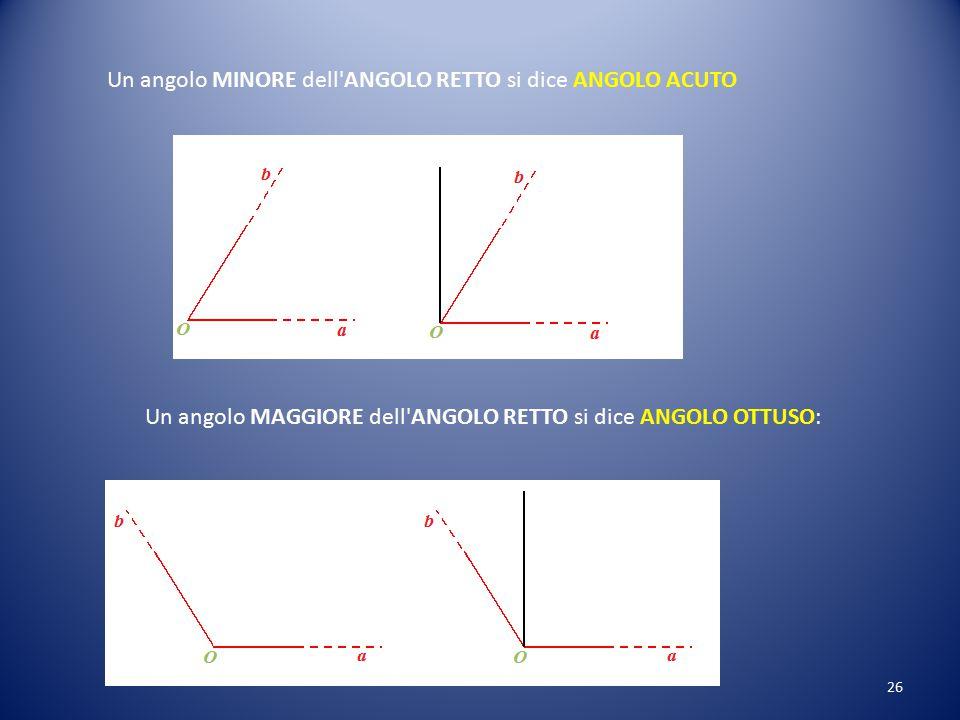 ANGOLO RETTO - ANGOLO ACUTO - ANGOLO OTTUSO ANGOLO GIRO misura 360°. La META' di un angolo giro è un ANGOLO PIATTO che misura 180°: La META' di un ang