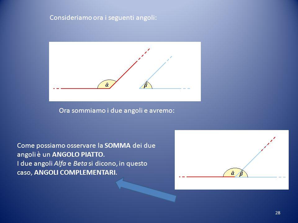 ANGOLI COMPLEMENTARI, SUPPLEMENTARI ed ESPLEMENTARI Consideriamo due angoli, l'angolo Alfa e l'angolo Beta: Ora sommiamo i due angoli e avremo: Come p