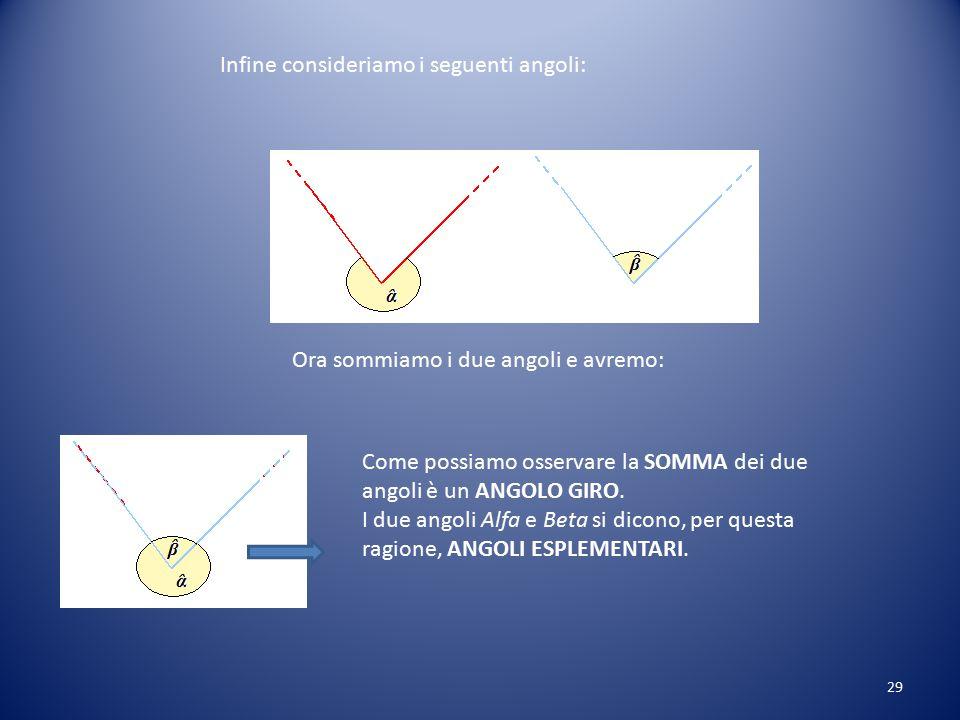 Consideriamo ora i seguenti angoli: Ora sommiamo i due angoli e avremo: Come possiamo osservare la SOMMA dei due angoli è un ANGOLO PIATTO. I due ango