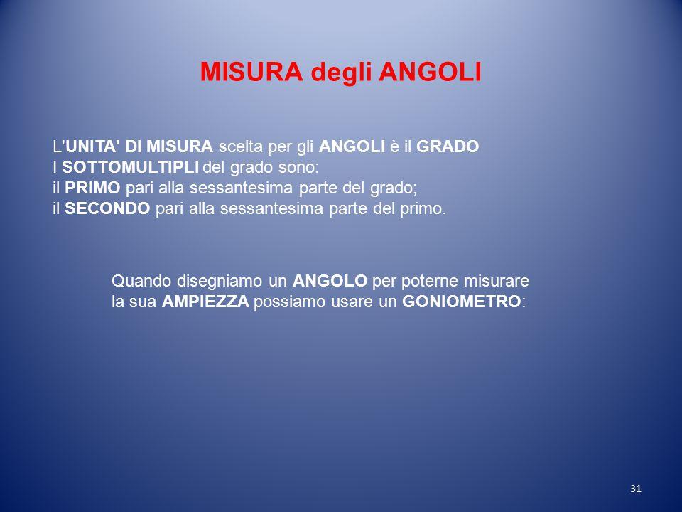 Ricapitolando: COMPLEMENTARI due ANGOLI si dicono COMPLEMENTARI se la loro SOMMA è un ANGOLO RETTO; SUPPLEMENTARI due ANGOLI si dicono SUPPLEMENTARI s
