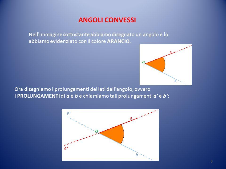 SOMMA di due ANGOLI Supponiamo di avere DUE ANGOLI: l angolo aÔb; l angolo cÔ d.