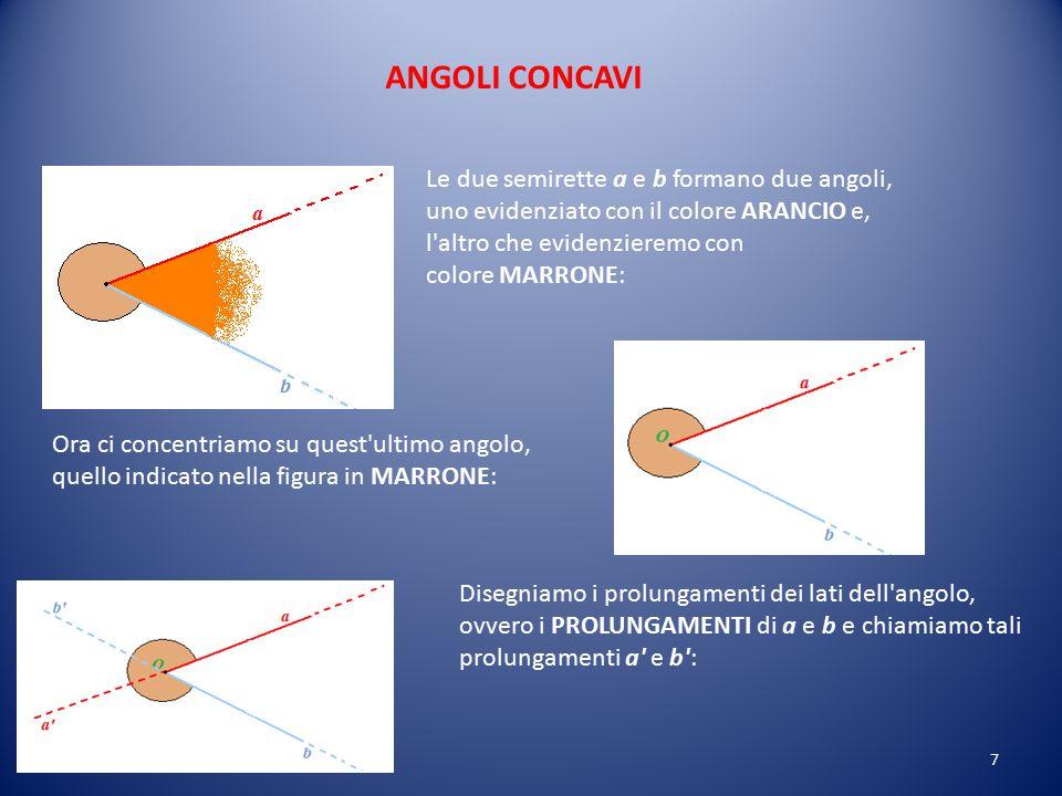 ANGOLI CONCAVI Le due semirette a e b formano due angoli, uno evidenziato con il colore ARANCIO e, l altro che evidenzieremo con colore MARRONE: Ora ci concentriamo su quest ultimo angolo, quello indicato nella figura in MARRONE: Disegniamo i prolungamenti dei lati dell angolo, ovvero i PROLUNGAMENTI di a e b e chiamiamo tali prolungamenti a e b : 7