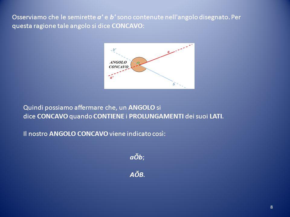 Consideriamo ora i seguenti angoli: Ora sommiamo i due angoli e avremo: Come possiamo osservare la SOMMA dei due angoli è un ANGOLO PIATTO.