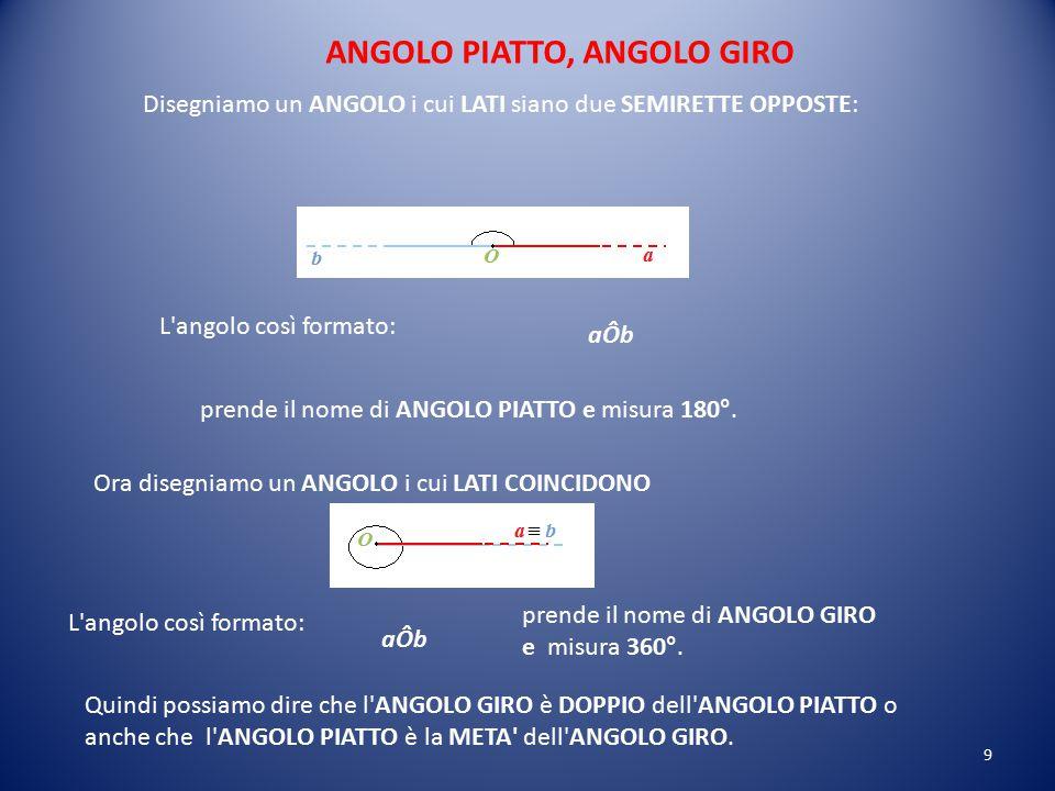 ANGOLO PIATTO, ANGOLO GIRO Disegniamo un ANGOLO i cui LATI siano due SEMIRETTE OPPOSTE: L angolo così formato: aÔb prende il nome di ANGOLO PIATTO e misura 180°.