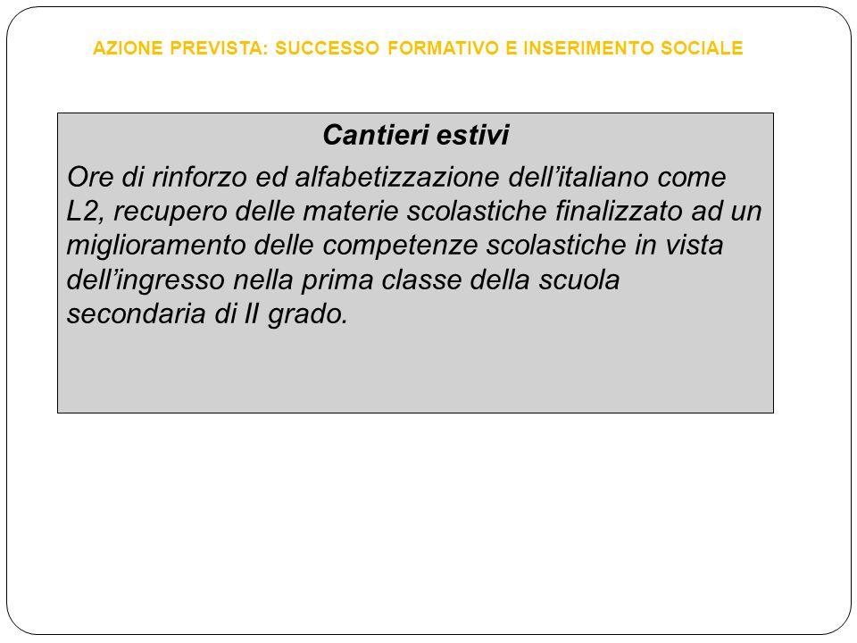 Cantieri estivi Ore di rinforzo ed alfabetizzazione dell'italiano come L2, recupero delle materie scolastiche finalizzato ad un miglioramento delle competenze scolastiche in vista dell'ingresso nella prima classe della scuola secondaria di II grado.