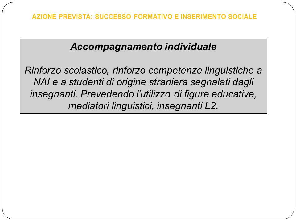 Accompagnamento individuale Rinforzo scolastico, rinforzo competenze linguistiche a NAI e a studenti di origine straniera segnalati dagli insegnanti.