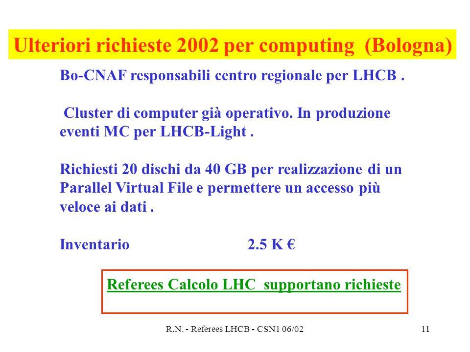 R.N. - Referees LHCB - CSN1 06/0211 Ulteriori richieste 2002 per computing (Bologna) Bo-CNAF responsabili centro regionale per LHCB. Cluster di comput