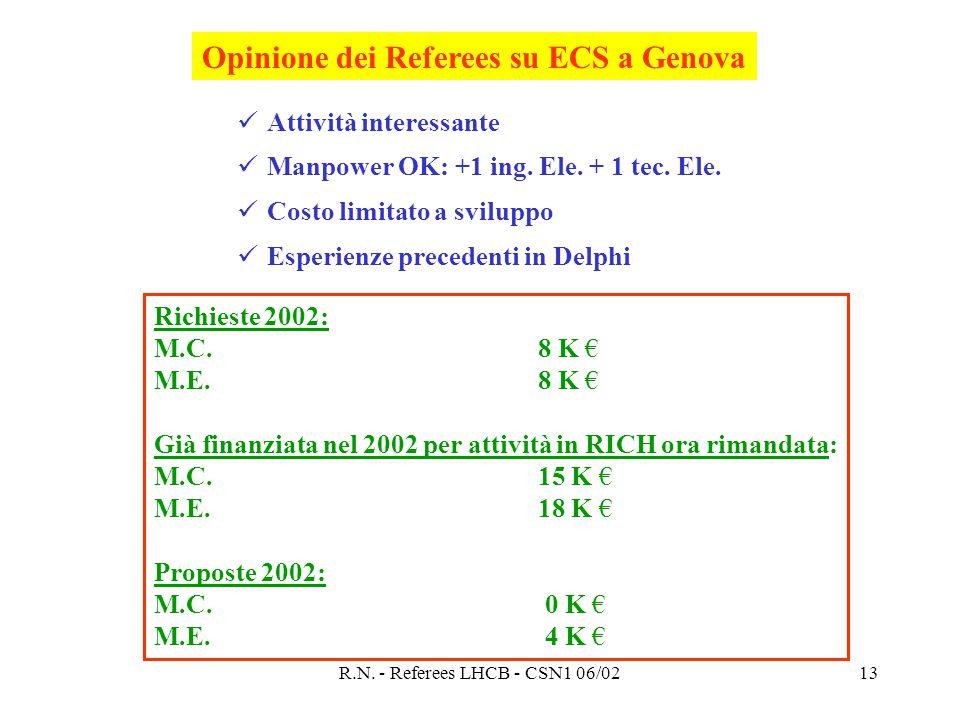 R.N. - Referees LHCB - CSN1 06/0213 Attività interessante Manpower OK: +1 ing.