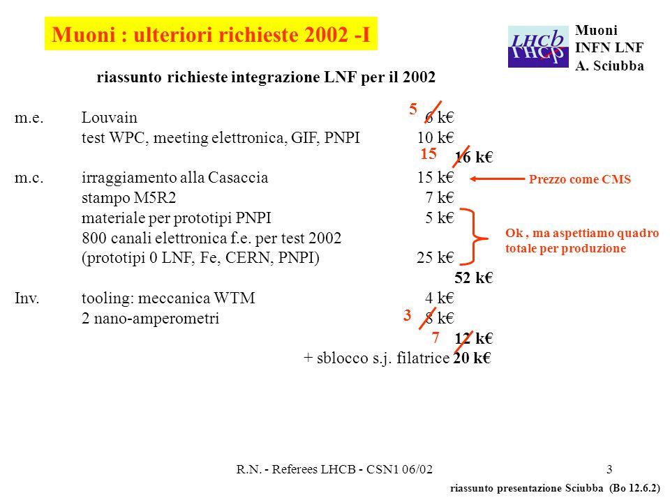 R.N. - Referees LHCB - CSN1 06/023 riassunto richieste integrazione LNF per il 2002 m.e.Louvain 6 k€ test WPC, meeting elettronica, GIF, PNPI10 k€ 16