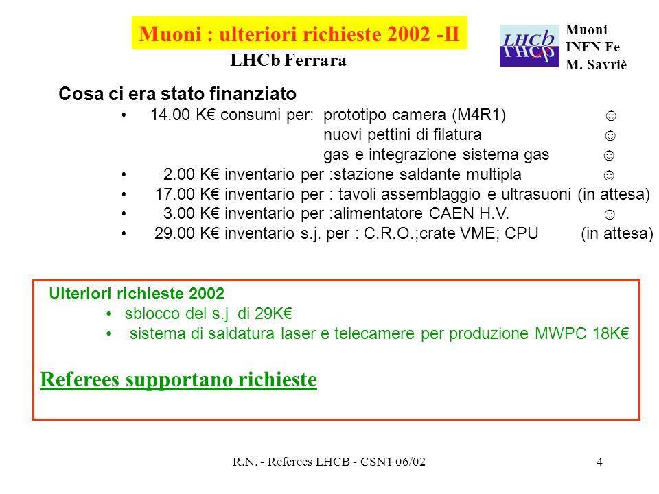 R.N. - Referees LHCB - CSN1 06/024 LHCb Ferrara Cosa ci era stato finanziato 14.00 K€ consumi per: prototipo camera (M4R1) ☺ nuovi pettini di filatura