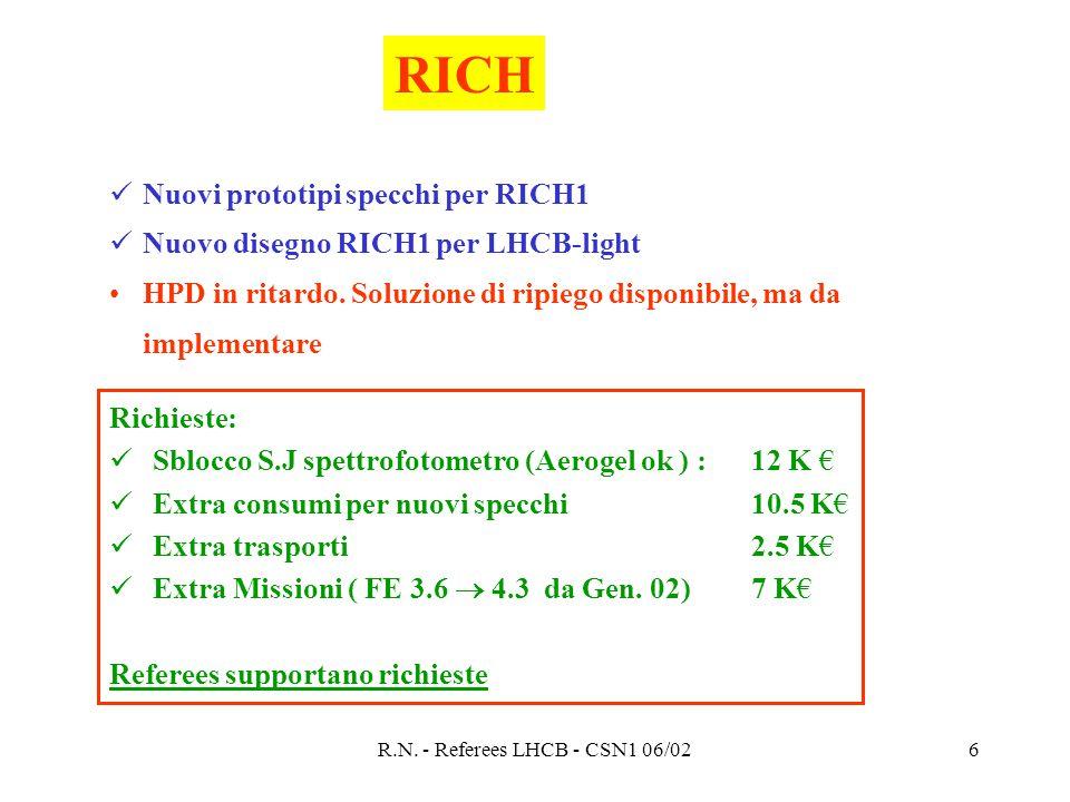 R.N. - Referees LHCB - CSN1 06/026 RICH Nuovi prototipi specchi per RICH1 Nuovo disegno RICH1 per LHCB-light HPD in ritardo. Soluzione di ripiego disp