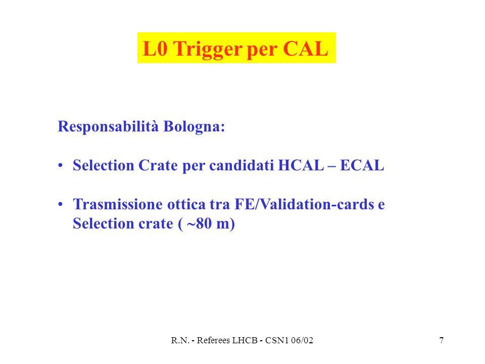 R.N. - Referees LHCB - CSN1 06/027 L0 Trigger per CAL Responsabilità Bologna: Selection Crate per candidati HCAL – ECAL Trasmissione ottica tra FE/Val