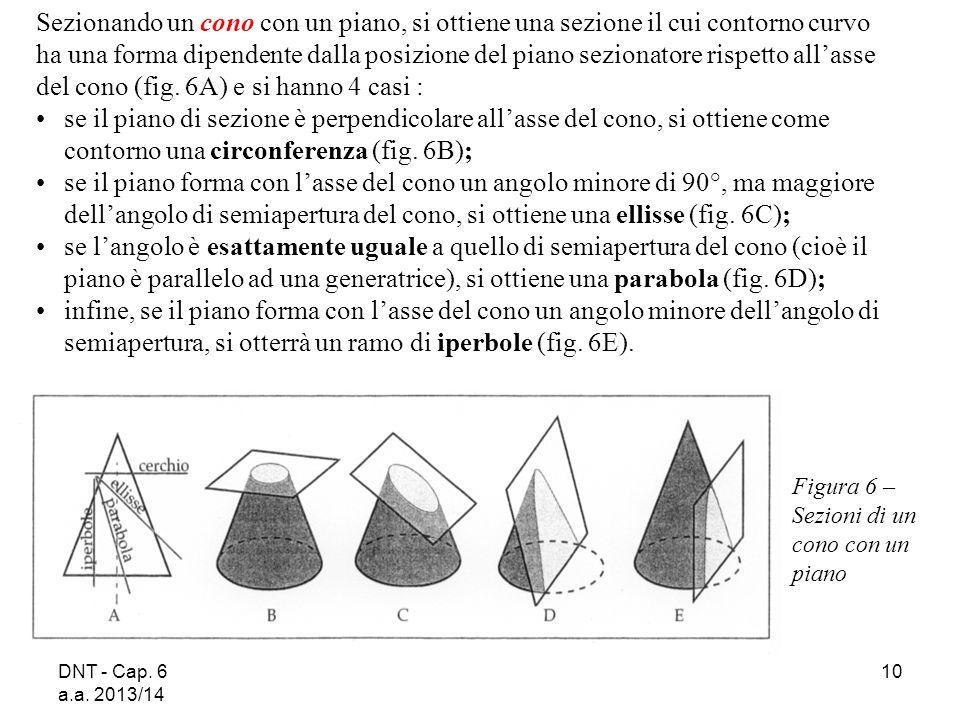DNT - Cap. 6 a.a. 2013/14 10 Sezionando un cono con un piano, si ottiene una sezione il cui contorno curvo ha una forma dipendente dalla posizione del