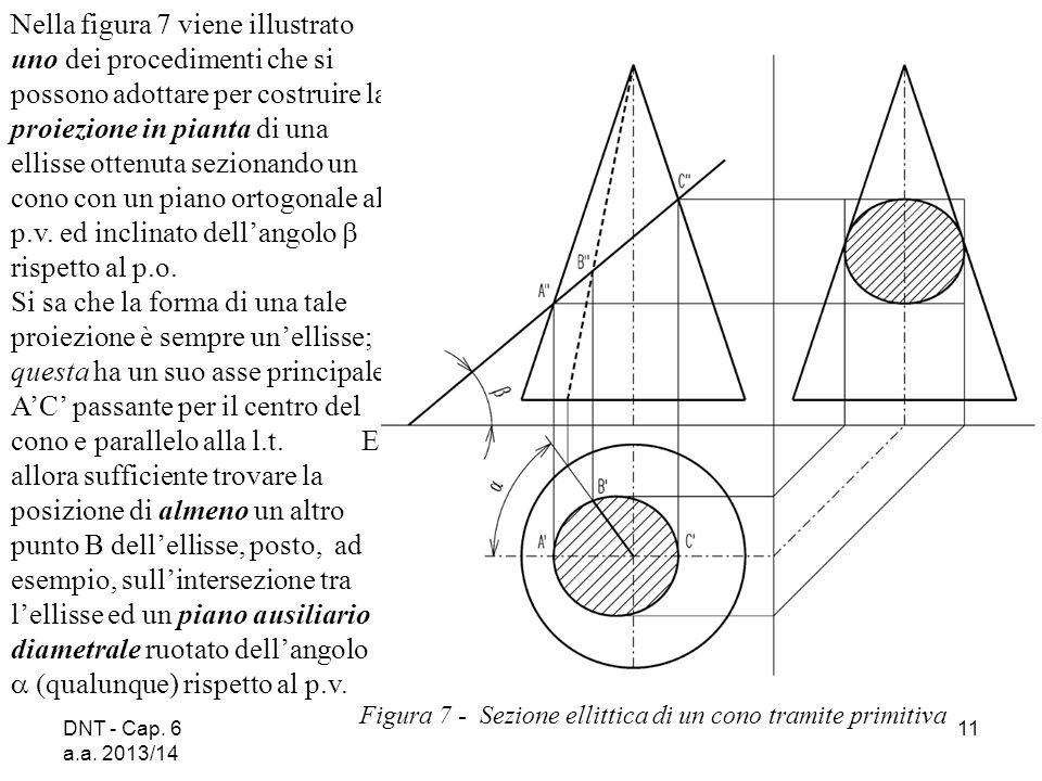 DNT - Cap. 6 a.a. 2013/14 11 Nella figura 7 viene illustrato uno dei procedimenti che si possono adottare per costruire la proiezione in pianta di una