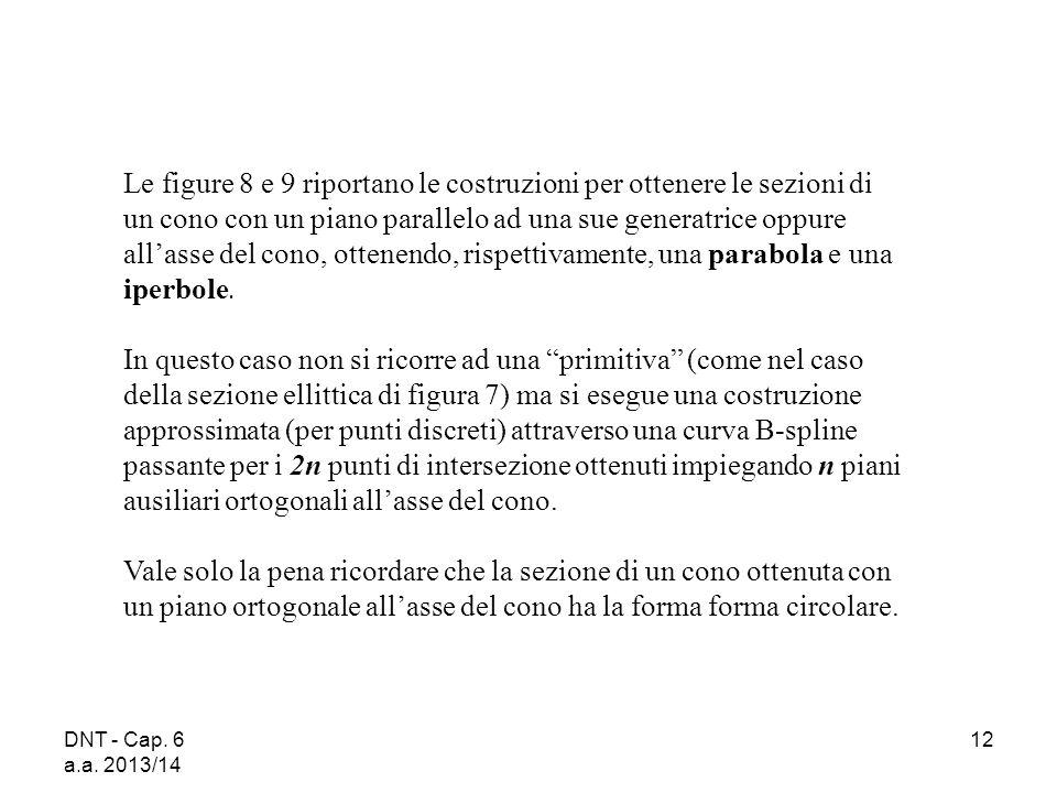 DNT - Cap. 6 a.a. 2013/14 12 Le figure 8 e 9 riportano le costruzioni per ottenere le sezioni di un cono con un piano parallelo ad una sue generatrice