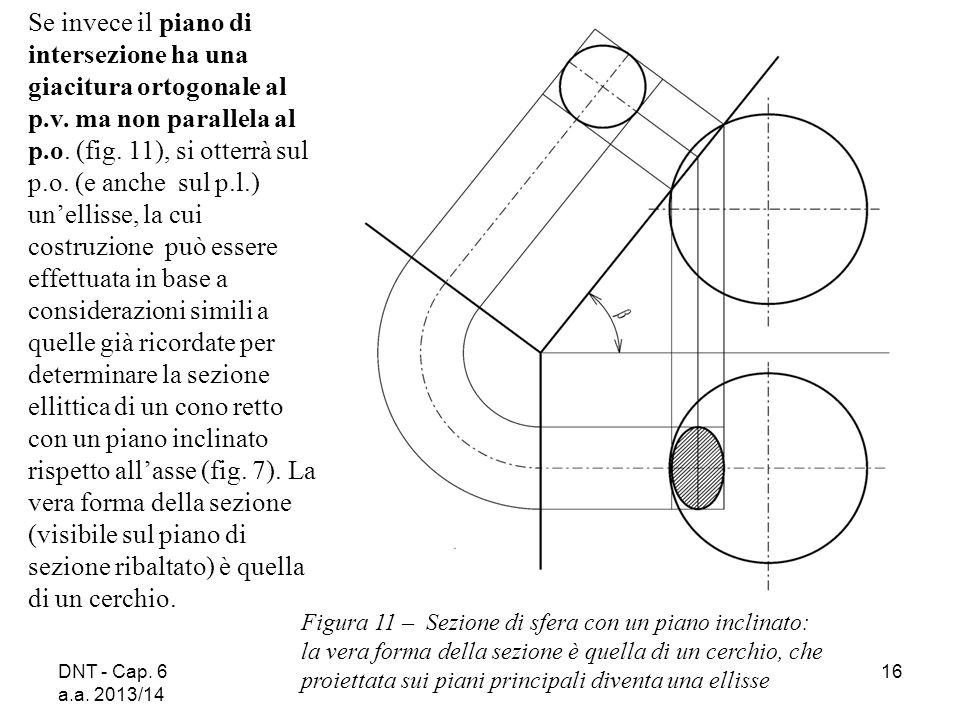 DNT - Cap. 6 a.a. 2013/14 16 Figura 11 – Sezione di sfera con un piano inclinato: la vera forma della sezione è quella di un cerchio, che proiettata s