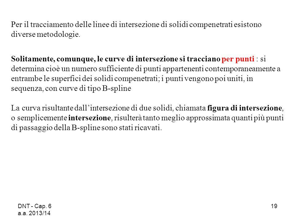 DNT - Cap. 6 a.a. 2013/14 19 Per il tracciamento delle linee di intersezione di solidi compenetrati esistono diverse metodologie. Solitamente, comunqu