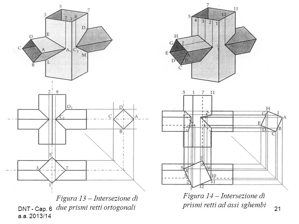 DNT - Cap. 6 a.a. 2013/14 21 Figura 13 – Intersezione di due prismi retti ortogonali Figura 14 – Intersezione di prismi retti ad assi sghembi